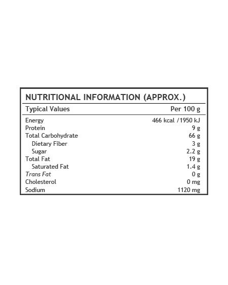 Bikaji Cafe Lentil Chips Nutrition Fact