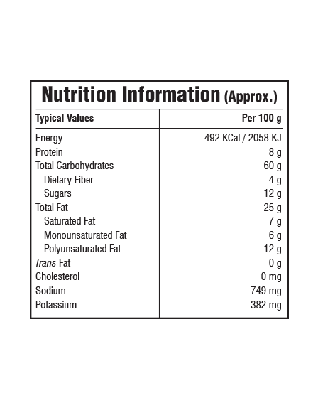 Bikaji Funkeen Fingers Nutrition Facts