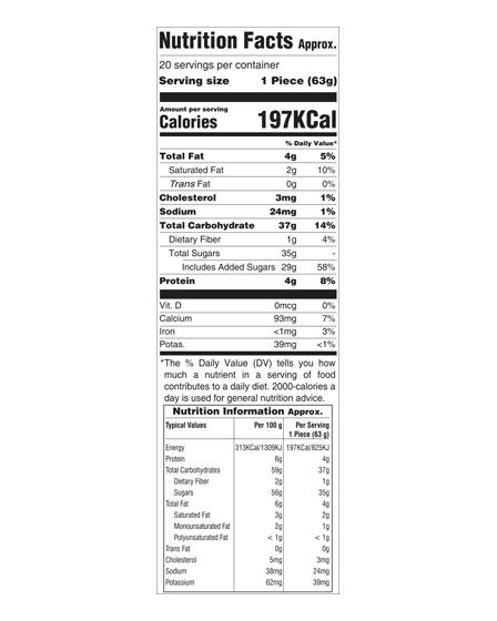 Bikaji Gulab Jamun Nutrition Facts